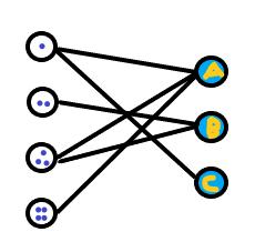 '[图论]二分图匹配基本算法之匈牙利算法解析'